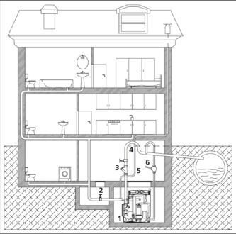 pompes et stations de relevage entreprise sp cialis e dans les quipements de pompage. Black Bedroom Furniture Sets. Home Design Ideas